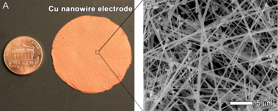(A) Image of a porous Cu NW electrode made by filtration of the Cu NWs compared to a penny. (B) SEM image of the NW in the electrode. Figure 1 from US patent application 16/373,466.