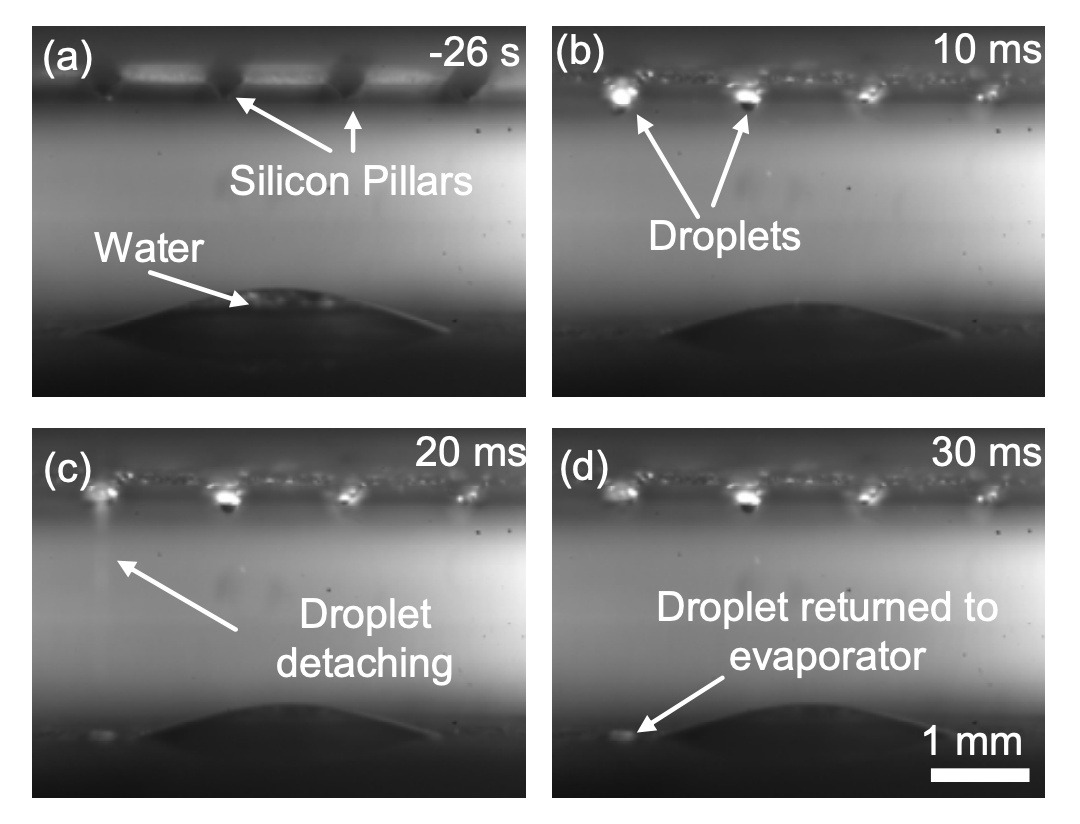 proof-of-concept using the hybrid condenser and electrostatically driven liquid return.